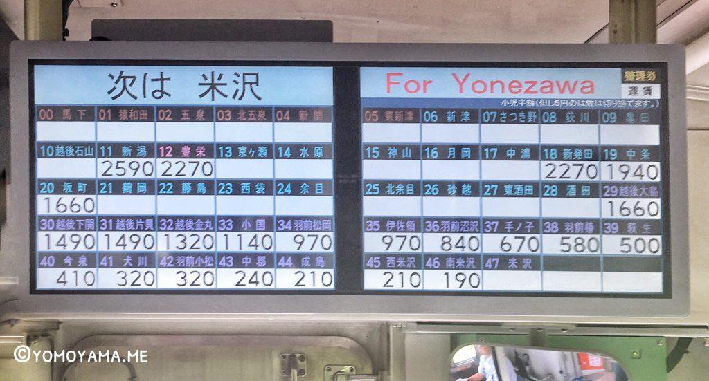 青春18きっぷ旅 快速べにばな運賃表
